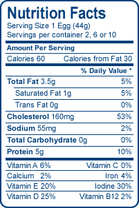 Nutritional Facts Eggs